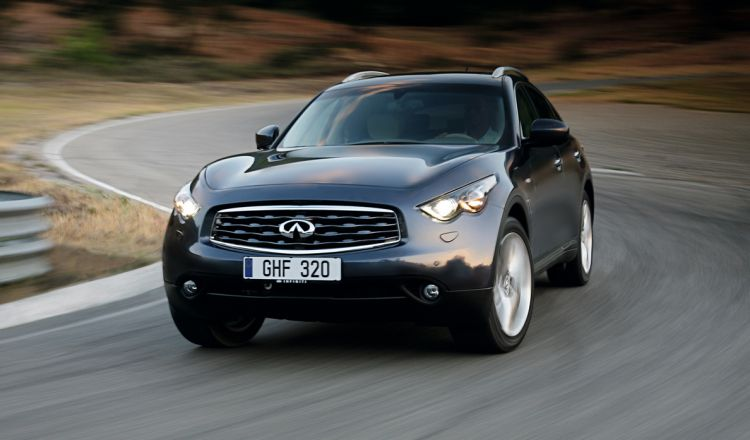 Infiniti Tracking System